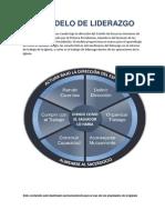 1a El Modelo de Liderazgo - Web