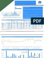Herold - Q3 2011 Upstream Transaction Review
