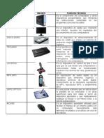 Tabla Componentes Pc