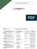 Analisis Seguridad Trabajo (AST)