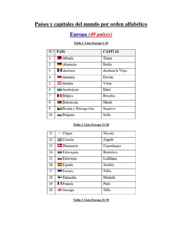 Listado en orden alfabtico newbranch cdigos urtaz Choice Image