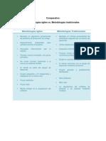 Metodologías tradicionales vs. metodologias agiles