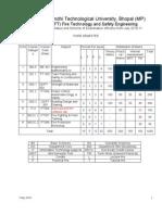 FT 3-8 Sem 090710