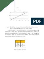 Analisis Dan Pembahasan Vitamin B2
