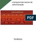 03EvolucaoADMFordismo
