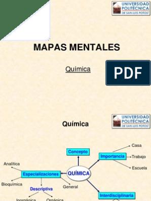 Mapas Mentales átomos Química