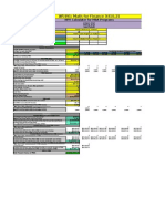 Net Present Value based Excel Decision Model for MBA candidates