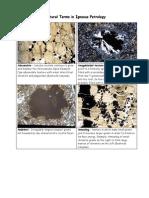 Textures Manual With Photos