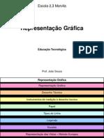 EDUTEC - Representacao Grafica