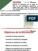 nitruracion
