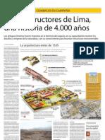 La Historia de la Ciudad de Lima Perú