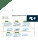 mapa procesos cemento