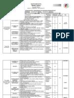 Ciencias II Programas 2011