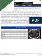 Appendix III - Normal Fetal Biometry - Tables & Charts