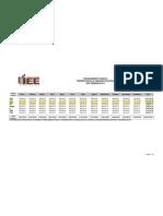 Presupuesto Partidos Políticos (PRD) IEE 2011