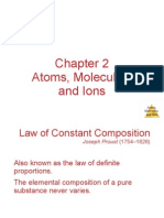 CH 2 Atoms, Molecules and Ions