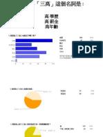 2011兩岸四地交流研討會澳門(青協)
