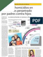 El 50 Por Ciento de Homicidios en La Familia Es Perpetrado Por Padres Contra Hijos
