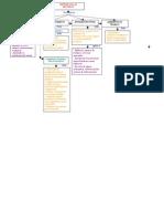 Mapa Conceptual Numeral 6 ISO 9001-2008