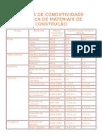 TABELA DE CONDUTIVIDADE TÉRMICA DE MATERIAIS DE CONSTRUÇÃO
