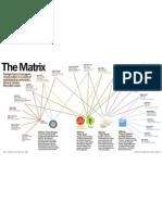 Hedge Fund the Matrix