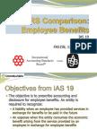 IFRS - IAS19 - Employee Benefits