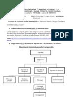 Mandato chirurgia 3°P 97-2003
