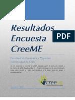 Encuesta CreeME