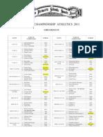 Otago Championship Athletics Girls Results 2011