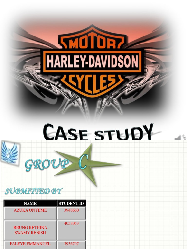 harley davidson case study recommendations planning strategy