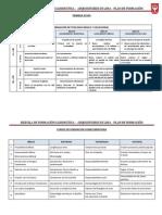Plan de la Escuela de Formacion RCC - Lima