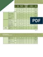 Calendarizacion de Actividades Del Curso Propedeutico