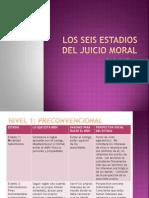 Los Seis Estadios Del Juicio Moral