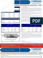Derivative Report 29 November  By  Mansukh Investment and Trading Solution