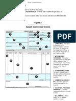 Figure 2 - Commercial Invoice