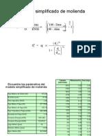 Modelo simplificado molienda