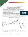 Case-Shiller Q3 Data