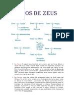 HIJOS DE ZEUS