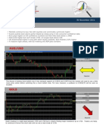 ForexCT Market Insight Report 11/30/2011
