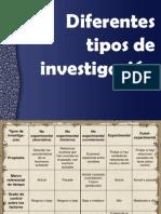 TIPOS_DE_INVESTIGACION