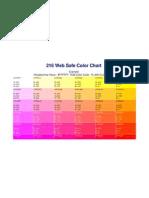 216 Web Safe Color Chart