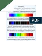 Espectros de absorción y de emisión