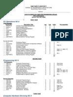 Curriculum Cpe