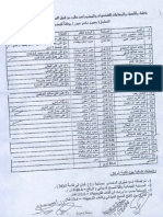 2006 Report on Aden Land Confiscation in 1994 - Yemen