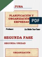 PLANIFICACIÓN Y ORGANIZACIÓN DE EMPRESAS