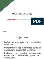 Modal Ida Des