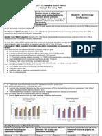 Technology PDSA 11_12