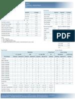 Maryland Real Estate Market Activity, September 2011, New Listings, Pending Sales, Days on Market
