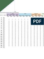 Format Penjurian FLS2N
