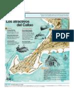 Atractivos Turísticos del Puerto del Callao en Perú